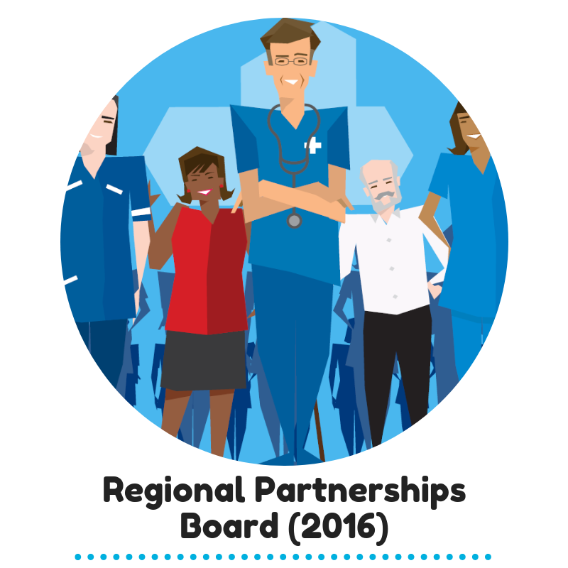 Regional Partnerships Board 2016