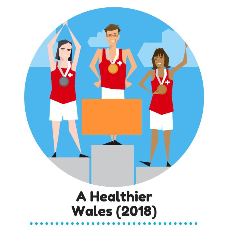A Healthier Wales 2018