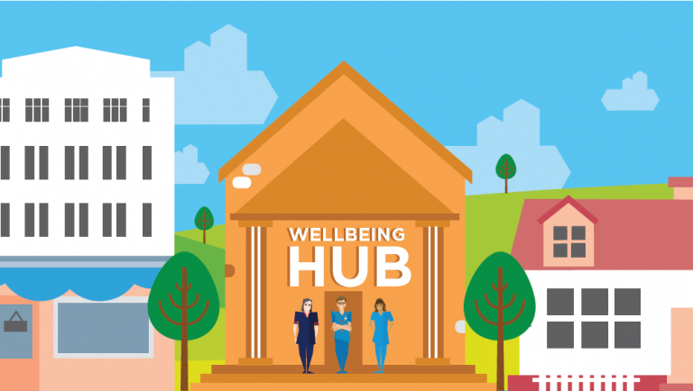Cardiff and Vale Wellbeing Hub